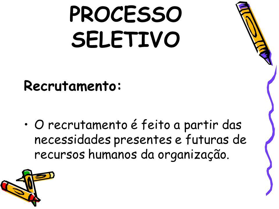 PROCESSO SELETIVO Fontes de recrutamento mais usadas pelas organizações: Anúncios; Referências pessoais; Agencias de emprego; Recrutamento em escolas e Universidades Candidatos independentes.