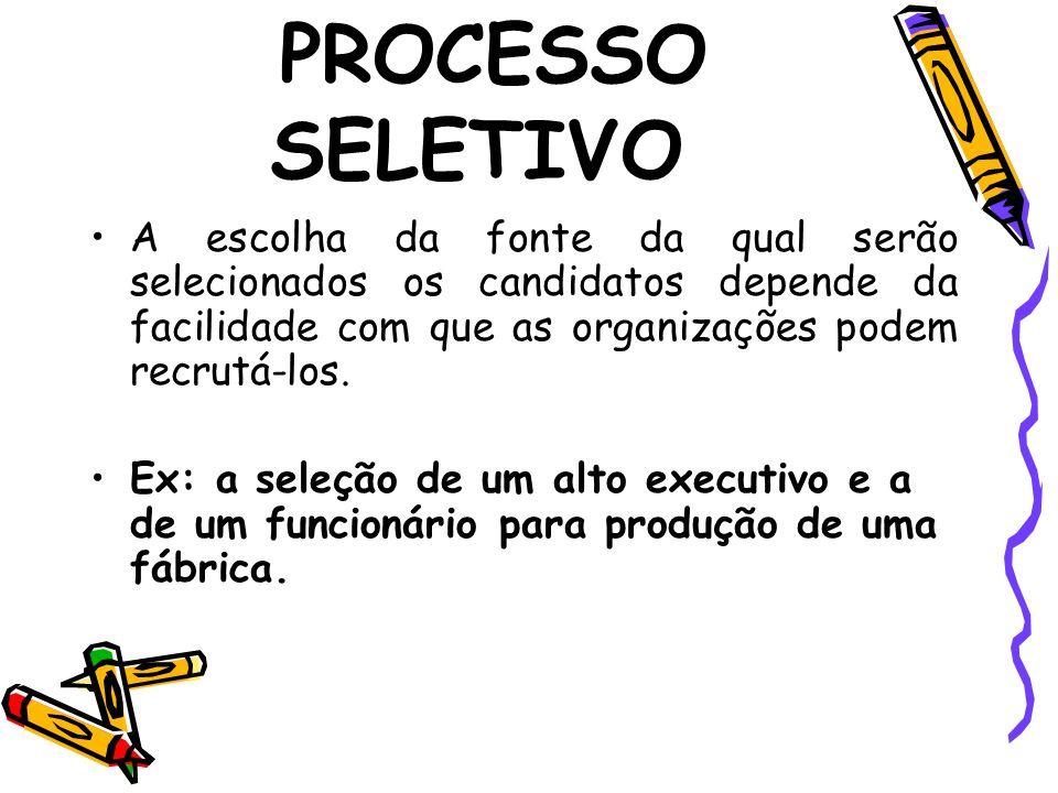 PROCESSO SELETIVO Tipos de Recrutamento: Recrutamento interno e; Recrutamento externo.