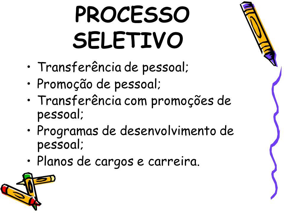 PROCESSO SELETIVO Transferência de pessoal; Promoção de pessoal; Transferência com promoções de pessoal; Programas de desenvolvimento de pessoal; Planos de cargos e carreira.