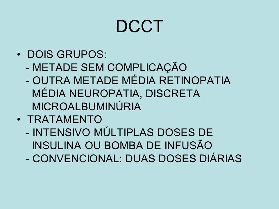 DCCT GRUPO COM TRATAMENTO INTESIVO - MÉDIA DA HEMOGL.