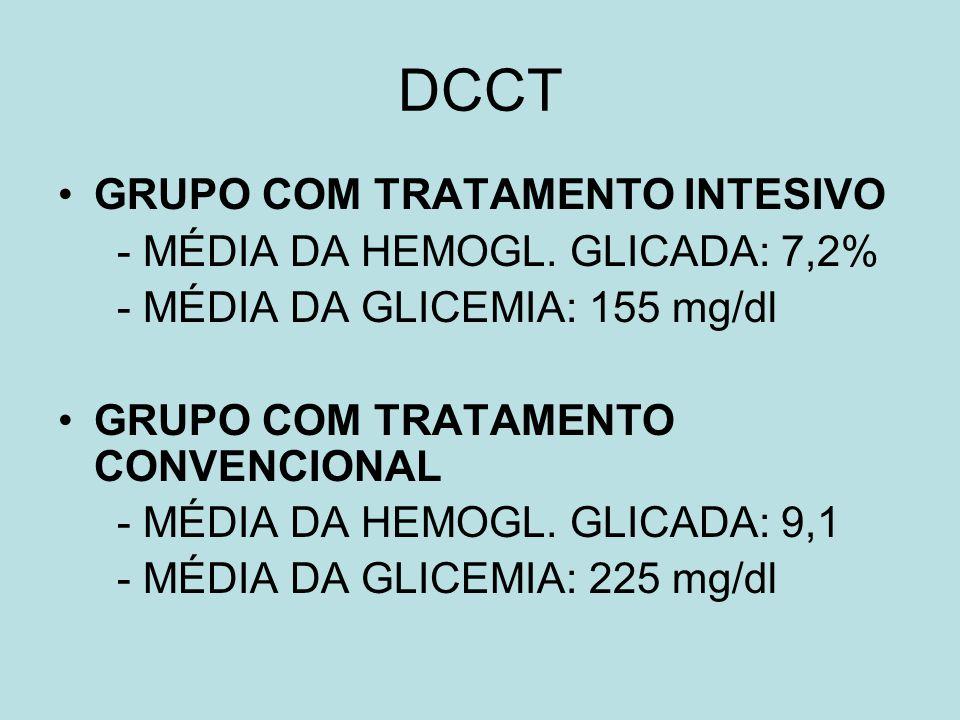 DCCT REDUÇÃO DOS RISCOS - 63 % RETINOPATIA - 60 % NEUROPATIA - 54 % NEFROPATIA RISCO 3 VEZES MAIOR DE HIPOGLICEMIA