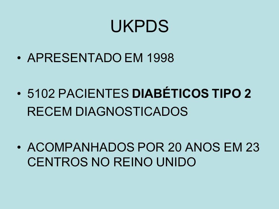 UKPDS GRUPO DE TRATAMENTO INTENSIVO COM USO DE HIPOGLICEMIANTES ORAIS OU INSULINA - HEMOGLOB.