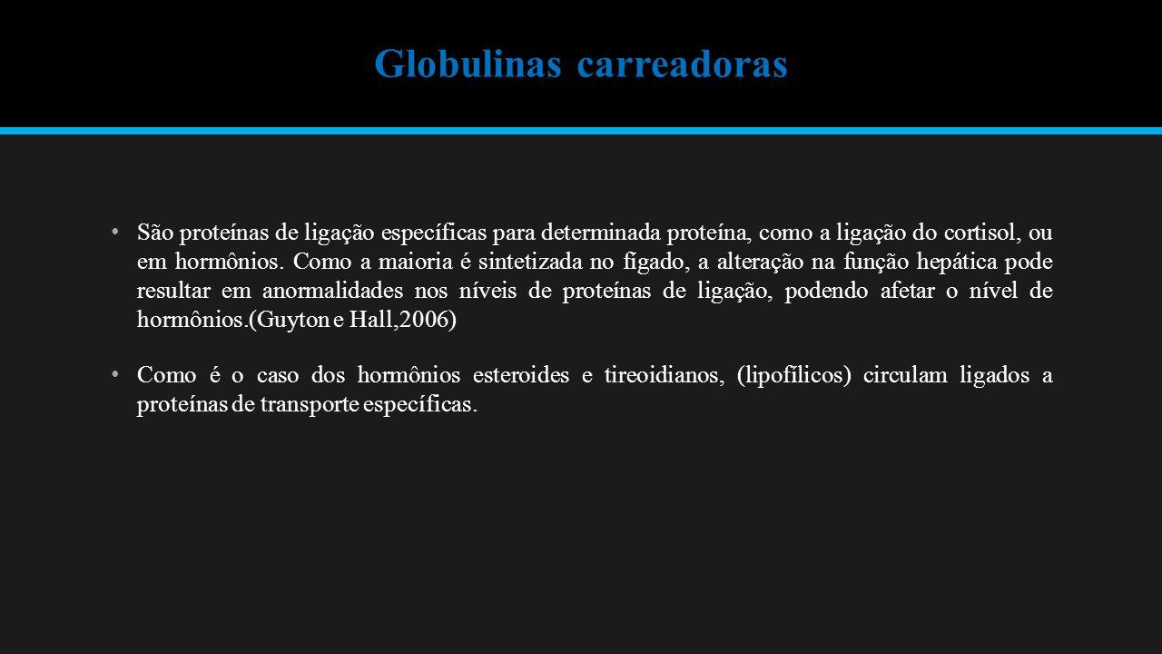 Globulinas carreadoras São proteínas de ligação específicas para determinada proteína, como a ligação do cortisol, ou em hormônios.