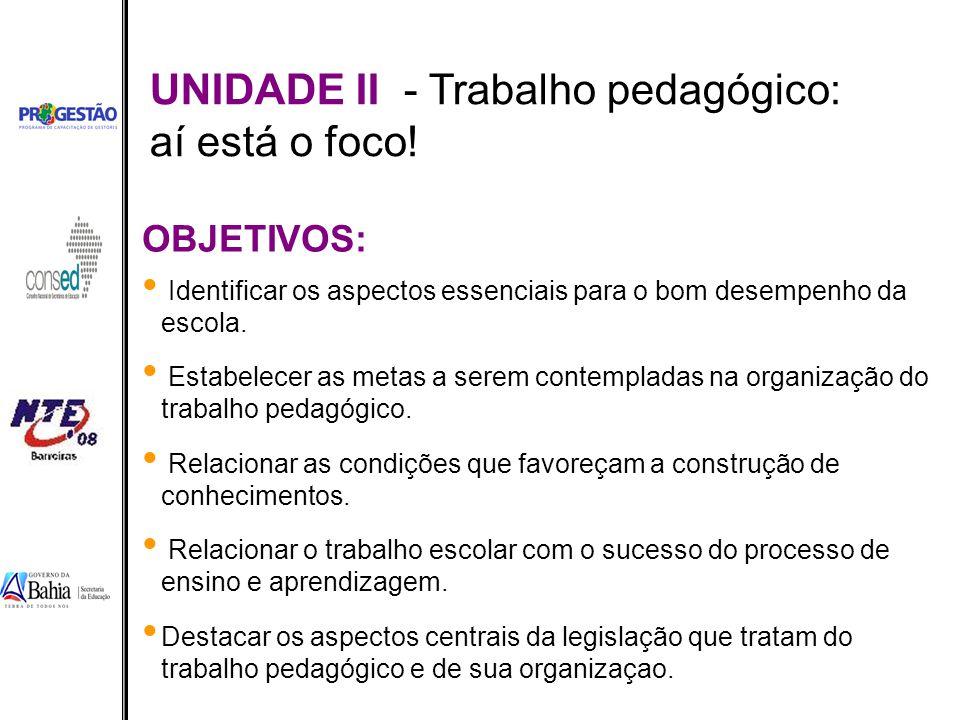 UNIDADE II - Trabalho pedagógico: aí está o foco! Identificar os aspectos essenciais para o bom desempenho da escola. Estabelecer as metas a serem con