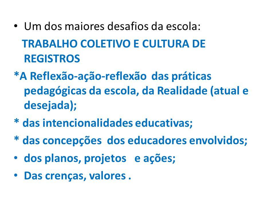 Um dos maiores desafios da escola: TRABALHO COLETIVO E CULTURA DE REGISTROS *A Reflexão-ação-reflexão das práticas pedagógicas da escola, da Realidade (atual e desejada); * das intencionalidades educativas; * das concepções dos educadores envolvidos; dos planos, projetos e ações; Das crenças, valores.