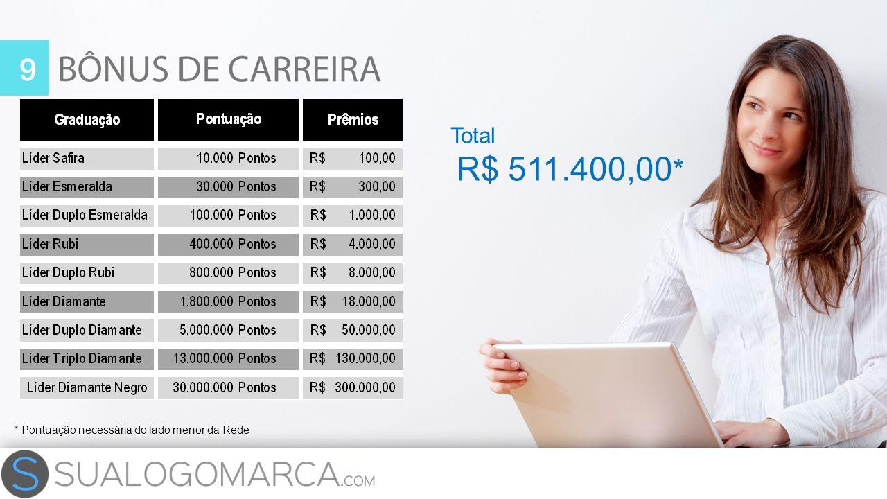 * Pontuação necessária do lado menor da Rede Total R$ 511.400,00 *