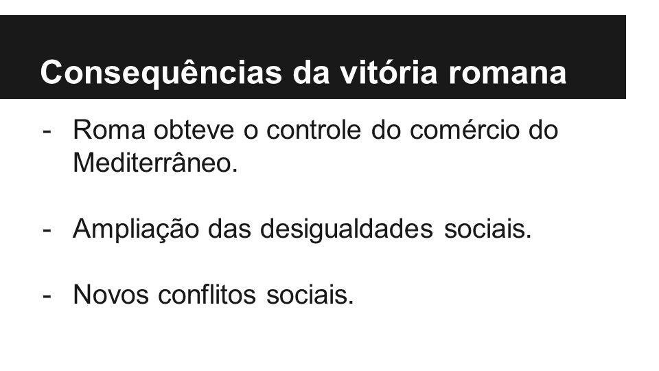 Consequências da vitória romana -Roma obteve o controle do comércio do Mediterrâneo. -Ampliação das desigualdades sociais. -Novos conflitos sociais.