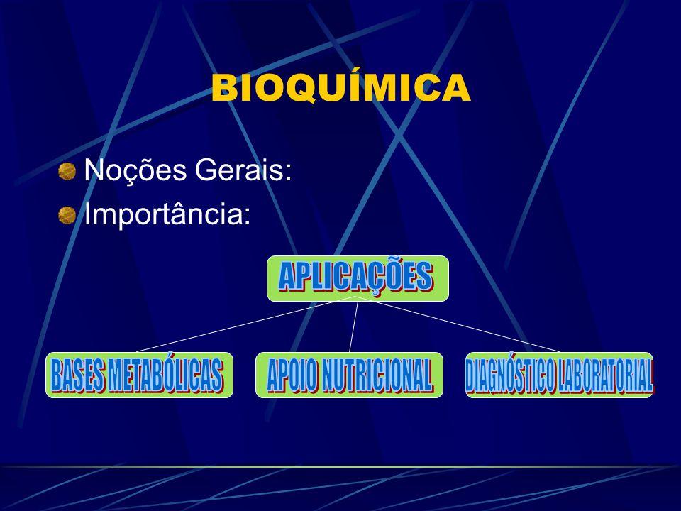 BASES BIOQUÍMICAS Prof. Vaneir Inocêncio Bezerra - Msc.