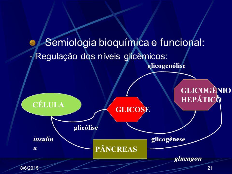 8/6/201520 Carboidratosos Classificação: oses monossacarídeos oligossacarídeos Glicídios holosídeos osídeos polissacarídeos heterosídeos