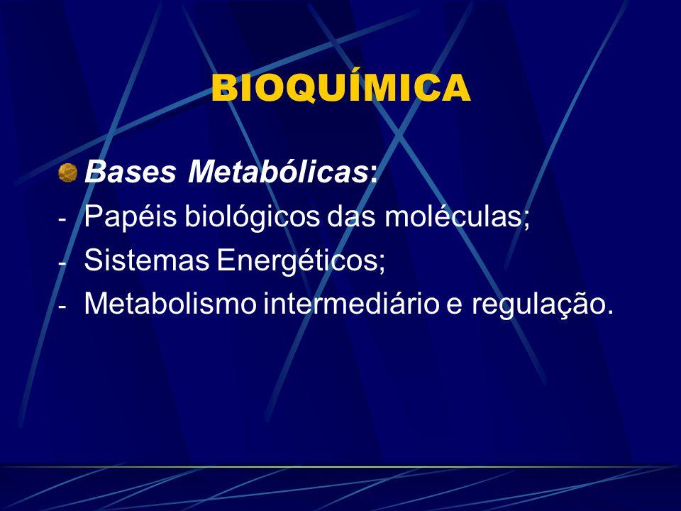 Glicólise Anaeróbica Hialoplasma 10 reações enzimáticas Piruvato--- Lactato