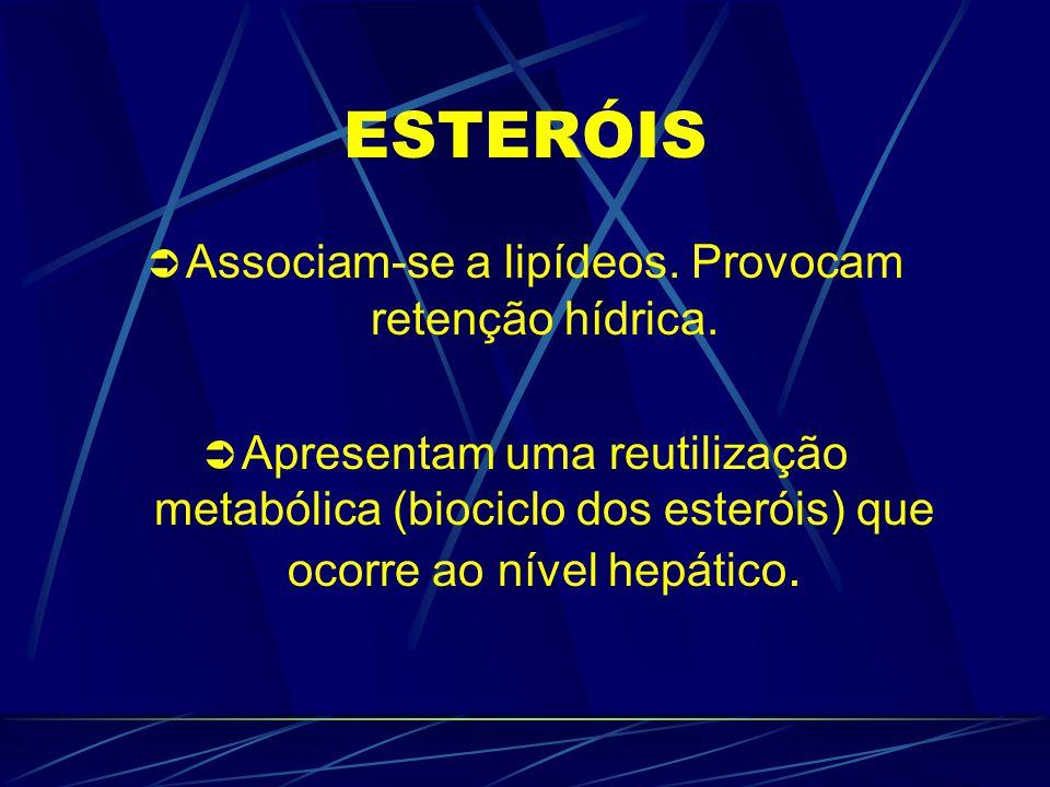 ESTERÓIS  ESTEROL – Molécula lipídica que apresenta funções reguladoras e estruturais.  Derivada do radical ciclopentanoperidrofenantreno (Esterano)