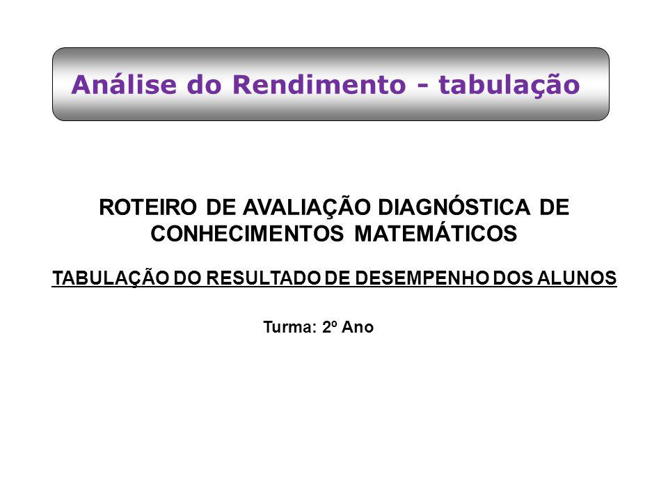 Análise do Rendimento - tabulação ROTEIRO DE AVALIAÇÃO DIAGNÓSTICA DE CONHECIMENTOS MATEMÁTICOS TABULAÇÃO DO RESULTADO DE DESEMPENHO DOS ALUNOS Turma: