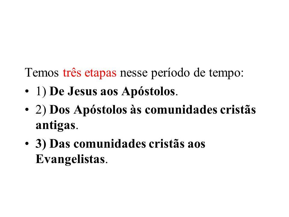 1) De Jesus aos Apóstolos.