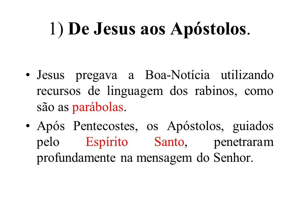 2) Dos Apóstolos às comunidades cristãs antigas.