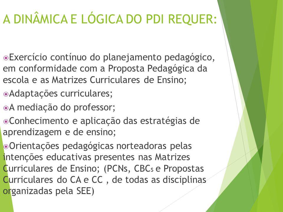 A DINÂMICA E LÓGICA DO PDI REQUER:  Exercício contínuo do planejamento pedagógico, em conformidade com a Proposta Pedagógica da escola e as Matrizes