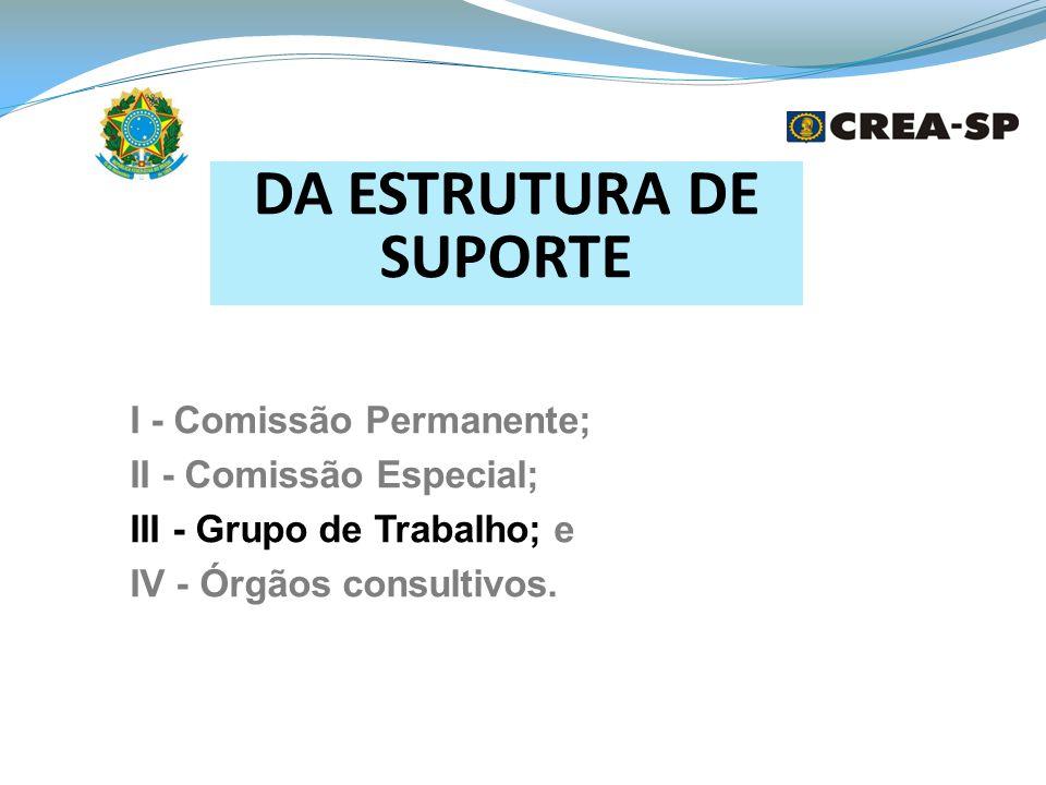 DA ESTRUTURA DE SUPORTE I - Comissão Permanente; II - Comissão Especial; III - Grupo de Trabalho; e IV - Órgãos consultivos.