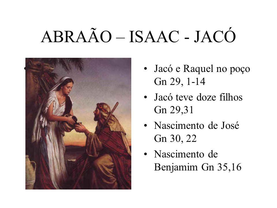 OS DOZE FILHOS DE JACÓ Jacó teve doze filhos, nascidos na seguinte ordem: 1.Rúben, 2.Simeão, 3.Levi, 4.Judá, 5.Dã, 6.Naftali, 7.Gade, 8.Aser, 9.Issacar, 10.Zebulom, 11.José 12.Benjamim.