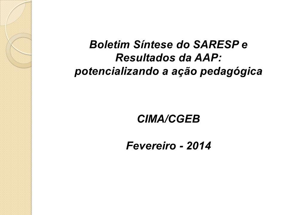 Boletim Síntese do SARESP e Resultados da AAP: potencializando a ação pedagógica CIMA/CGEB Fevereiro - 2014