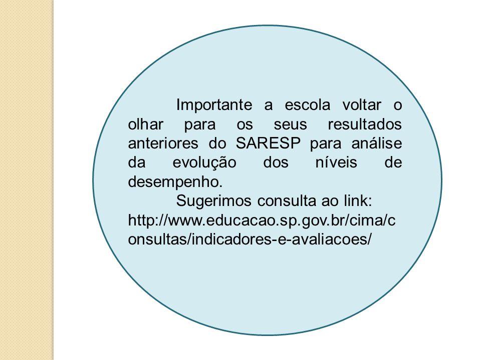Importante a escola voltar o olhar para os seus resultados anteriores do SARESP para análise da evolução dos níveis de desempenho.