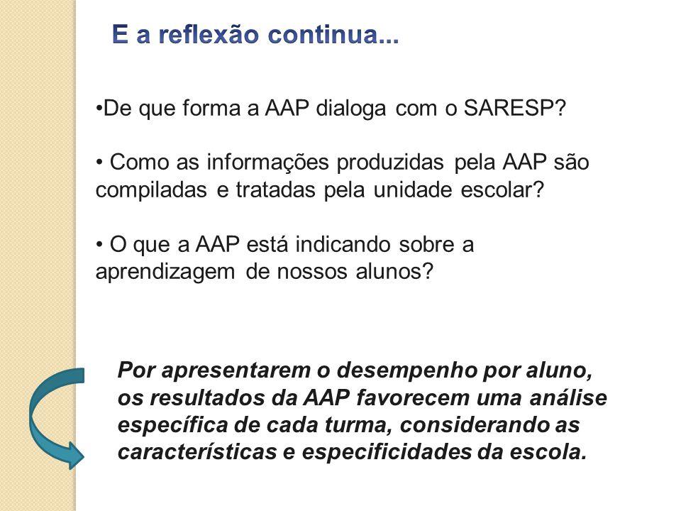 De que forma a AAP dialoga com o SARESP.