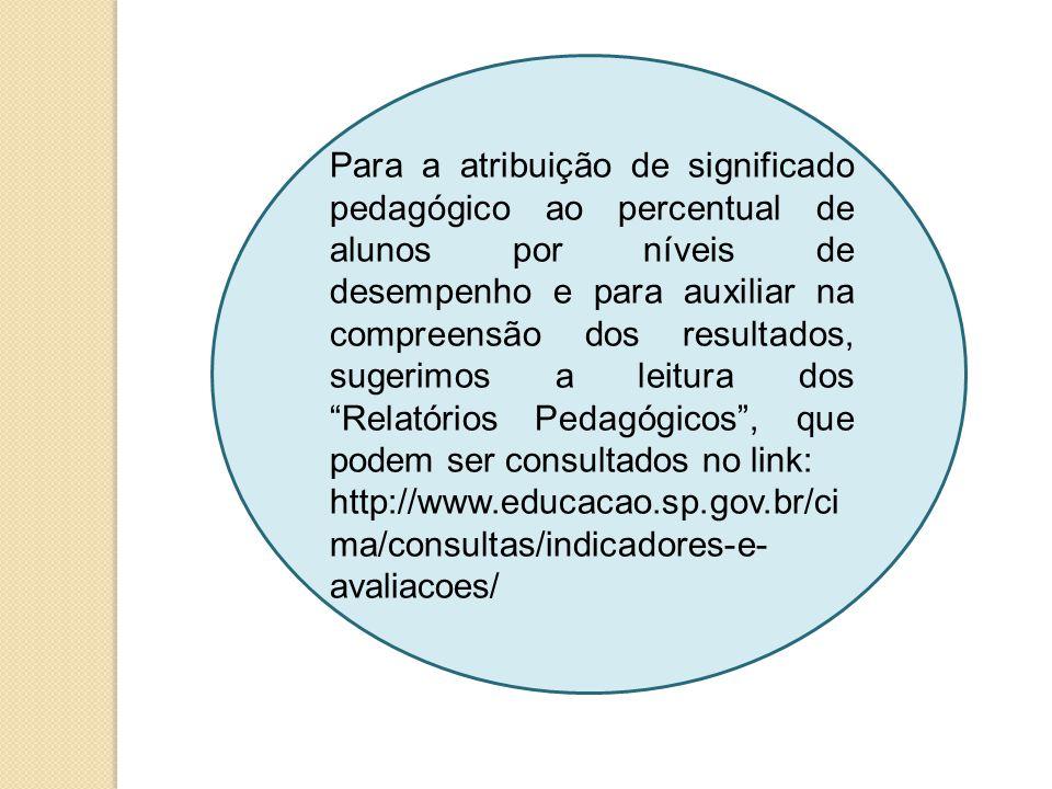 Para a atribuição de significado pedagógico ao percentual de alunos por níveis de desempenho e para auxiliar na compreensão dos resultados, sugerimos a leitura dos Relatórios Pedagógicos , que podem ser consultados no link: http://www.educacao.sp.gov.br/ci ma/consultas/indicadores-e- avaliacoes/