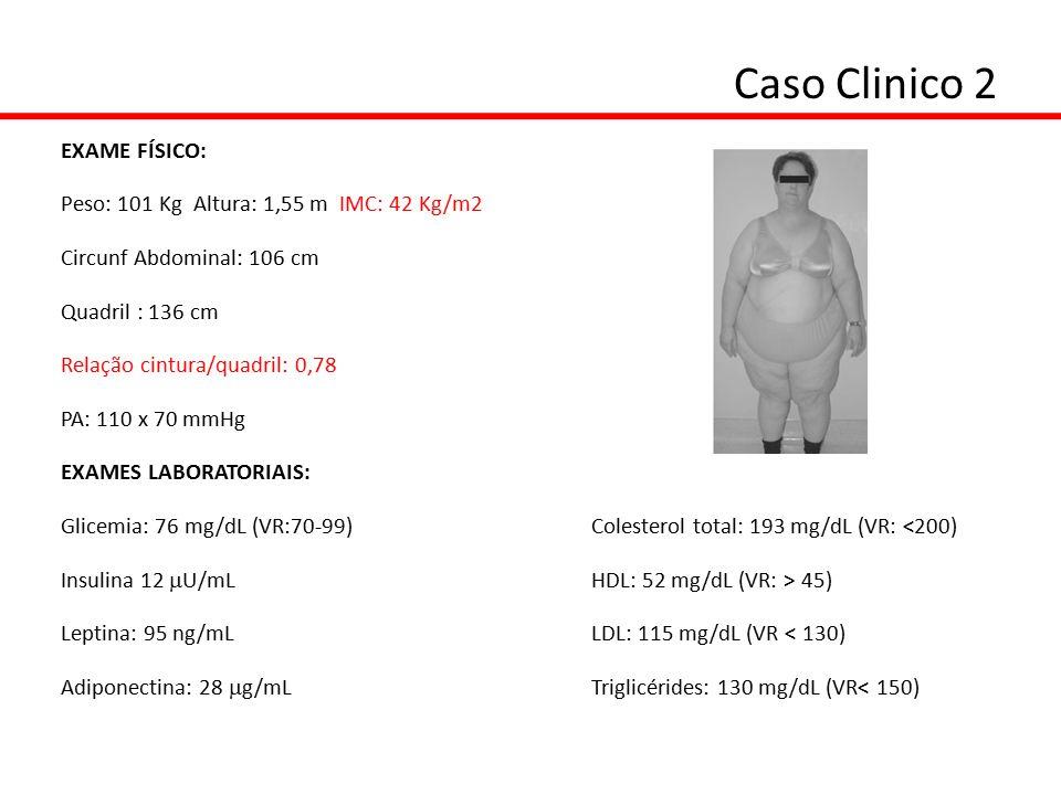 Caso Clinico 3 EXAME FÍSICO: P= 63 Kg IMC: 21 kg/m2 Ausência de gordura subcutânea Musculatura ressaltada Hepato-esplenomegalia EXAMES LABORATORIAIS: Glicemia: 372 mg/dL (VR:70-99) Colesterol total: 376 mg/dL (VR: <200) TGO: 82 U/L HDL: 27 mg/dL (VR: > 45) TGP: 86 U/L Triglicérides: 1621 mg/dL (VR< 150) Leptina: <2,0 ng/mL