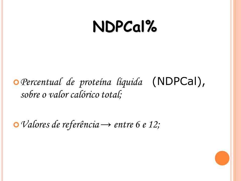 Percentual de proteína líquida (NDPCal), sobre o valor calórico total; Valores de referência → entre 6 e 12; NDPCal%