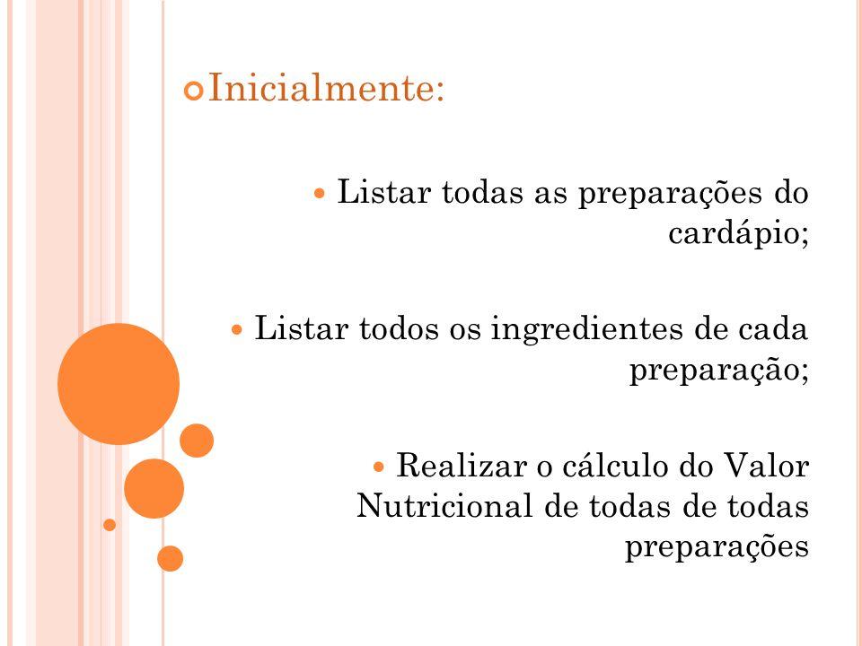 Inicialmente: Listar todas as preparações do cardápio; Listar todos os ingredientes de cada preparação; Realizar o cálculo do Valor Nutricional de todas de todas preparações