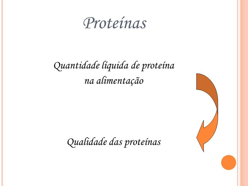 Proteínas Quantidade líquida de proteína na alimentação Qualidade das proteínas
