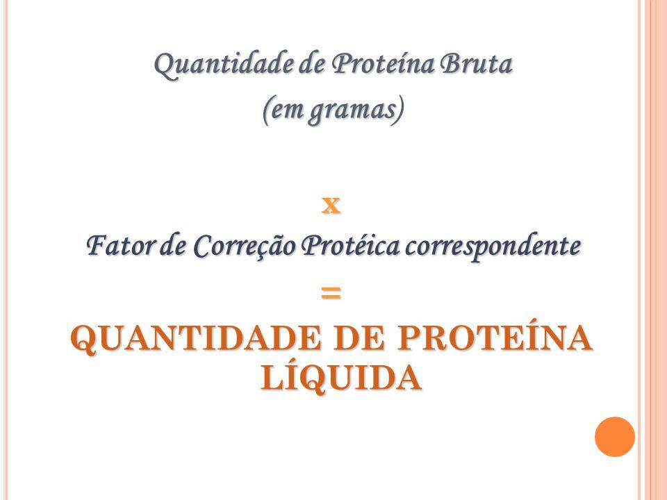 Quantidade de Proteína Bruta (em gramas (em gramas)x Fator de Correção Protéica correspondente = QUANTIDADE DE PROTEÍNA LÍQUIDA