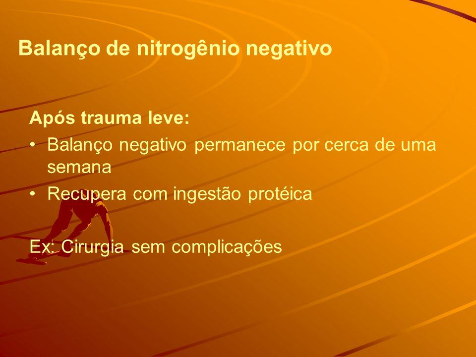 Balanço de nitrogênio negativo Após trauma leve: Balanço negativo permanece por cerca de uma semana Recupera com ingestão protéica Ex: Cirurgia sem complicações