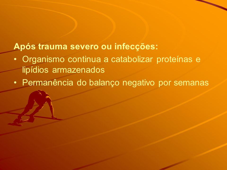 Após trauma severo ou infecções: Organismo continua a catabolizar proteínas e lipídios armazenados Permanência do balanço negativo por semanas