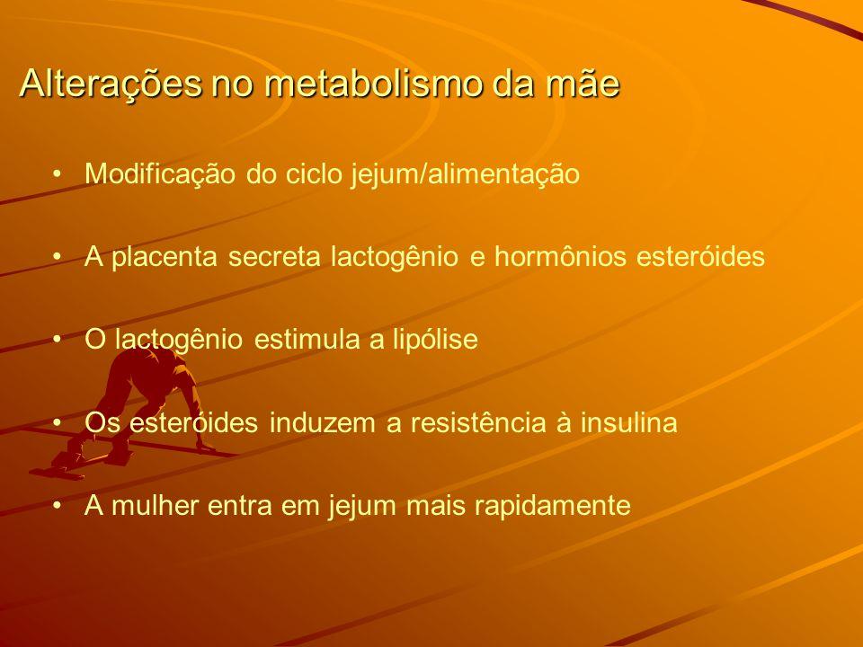 Alterações no metabolismo da mãe Modificação do ciclo jejum/alimentação A placenta secreta lactogênio e hormônios esteróides O lactogênio estimula a lipólise Os esteróides induzem a resistência à insulina A mulher entra em jejum mais rapidamente