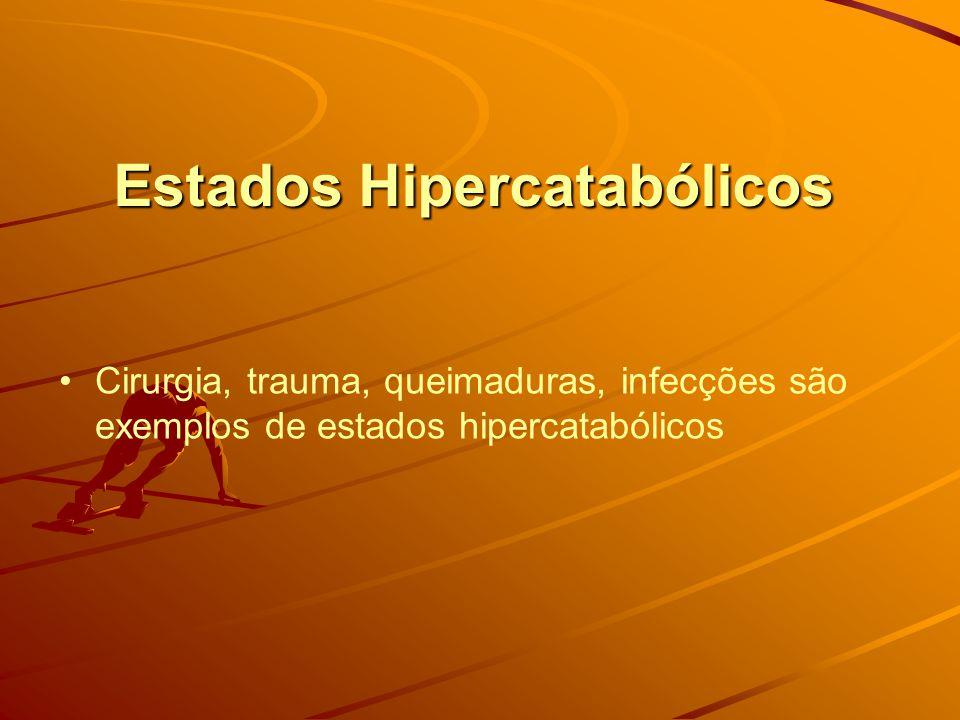 Estados Hipercatabólicos Cirurgia, trauma, queimaduras, infecções são exemplos de estados hipercatabólicos