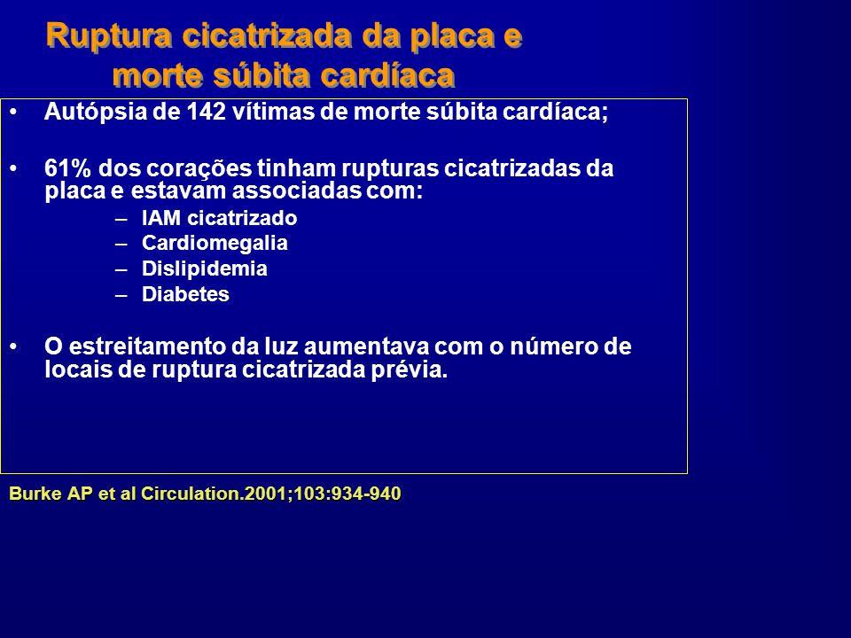 Ruptura cicatrizada da placa e morte súbita cardíaca Autópsia de 142 vítimas de morte súbita cardíaca; 61% dos corações tinham rupturas cicatrizadas d