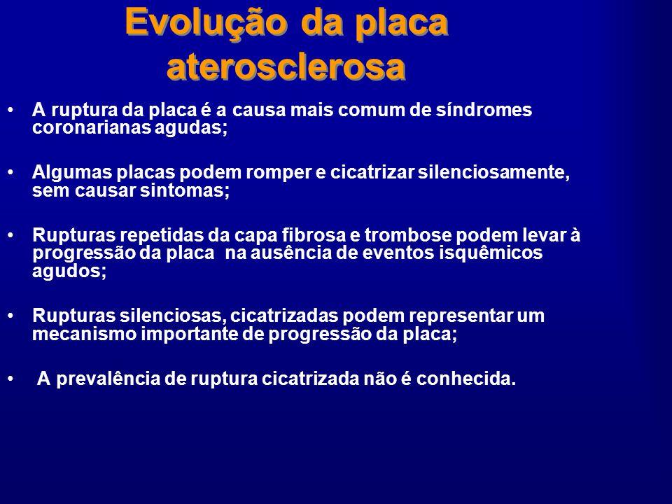 Evolução da placa aterosclerosa A ruptura da placa é a causa mais comum de síndromes coronarianas agudas; Algumas placas podem romper e cicatrizar sil