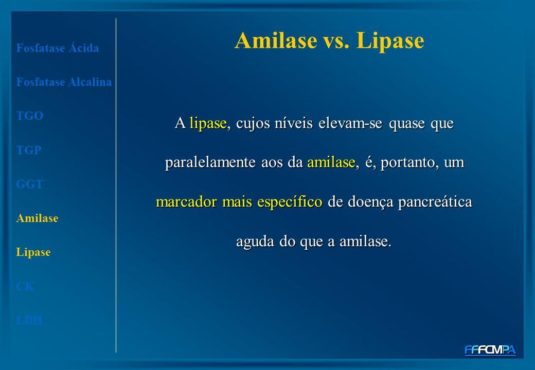 Amilase vs. Lipase Fosfatase Ácida Fosfatase Alcalina TGO TGP GGT Amilase Lipase CK LDH A lipase, cujos níveis elevam-se quase que paralelamente aos d