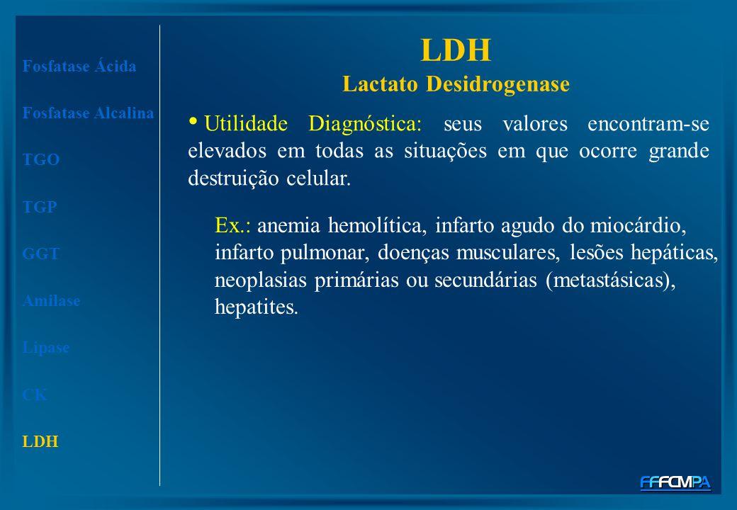 Fosfatase Ácida Fosfatase Alcalina TGO TGP GGT Amilase Lipase CK LDH Utilidade Diagnóstica: seus valores encontram-se elevados em todas as situações e