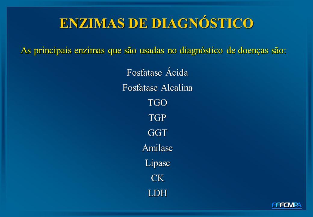 As principais enzimas que são usadas no diagnóstico de doenças são: Fosfatase Ácida Fosfatase Alcalina TGOTGPGGTAmilaseLipaseCKLDH ENZIMAS DE DIAGNÓST