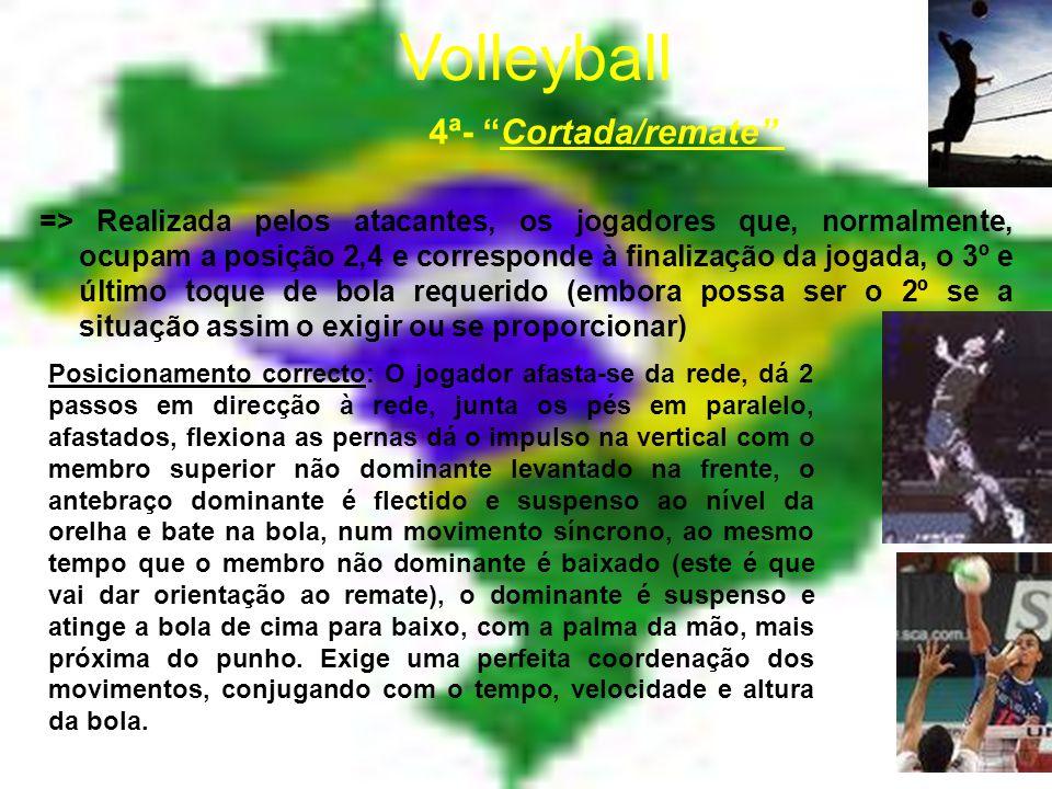 Volleyball 3ª- Toque (cont.) 2 – Toque em suspensão (bolas altas) => A mesma posição anterior, só que ao invés de flexionar as pernas, dá um salto para alcançar a bola.