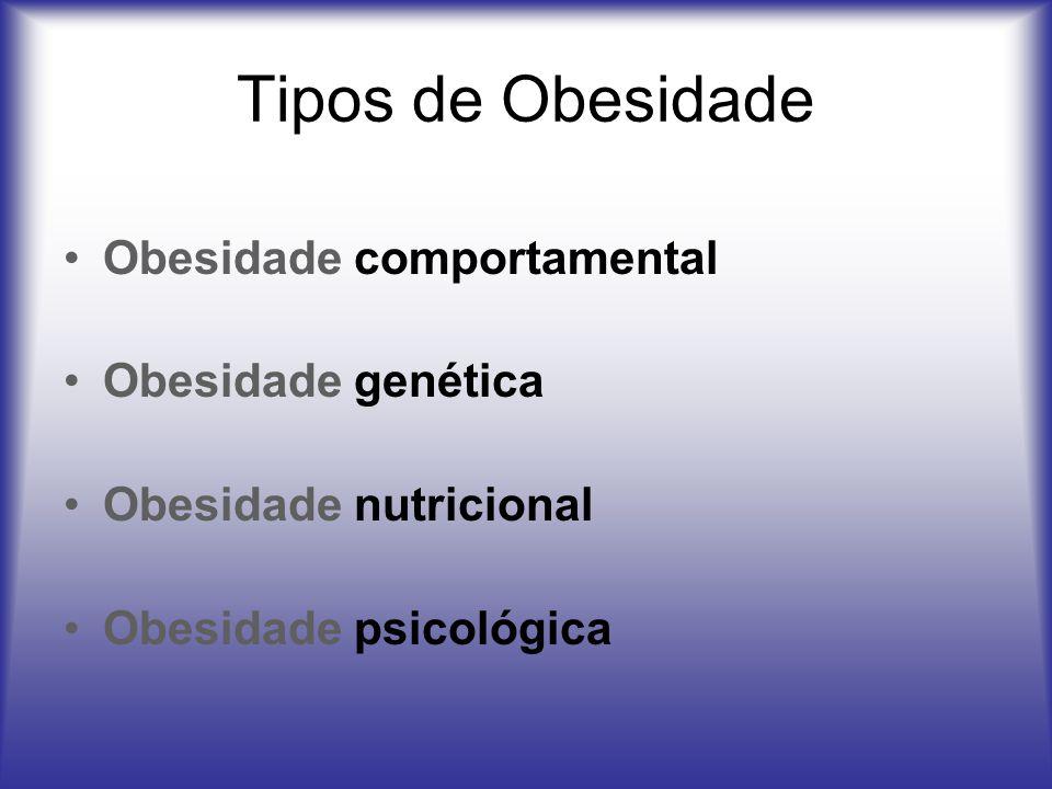 Tipos de Obesidade Obesidade comportamental Obesidade genética Obesidade nutricional Obesidade psicológica