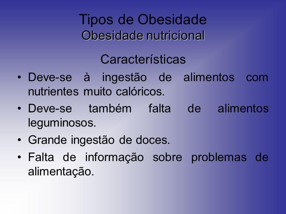 Obesidade nutricional Tipos de Obesidade Obesidade nutricional Características Deve-se à ingestão de alimentos com nutrientes muito calóricos.
