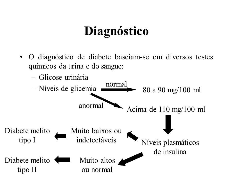 Diagnóstico O diagnóstico de diabete baseiam-se em diversos testes químicos da urina e do sangue: –Glicose urinária –Níveis de glicemia 80 a 90 mg/100