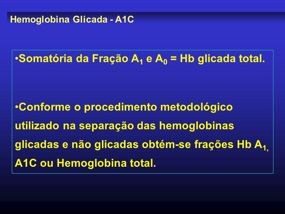 Hemoglobina Glicada - A1C Somatória da Fração A 1 e A 0 = Hb glicada total. Conforme o procedimento metodológico utilizado na separação das hemoglobin