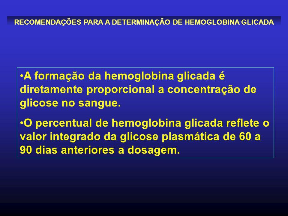 A formação da hemoglobina glicada é diretamente proporcional a concentração de glicose no sangue. O percentual de hemoglobina glicada reflete o valor