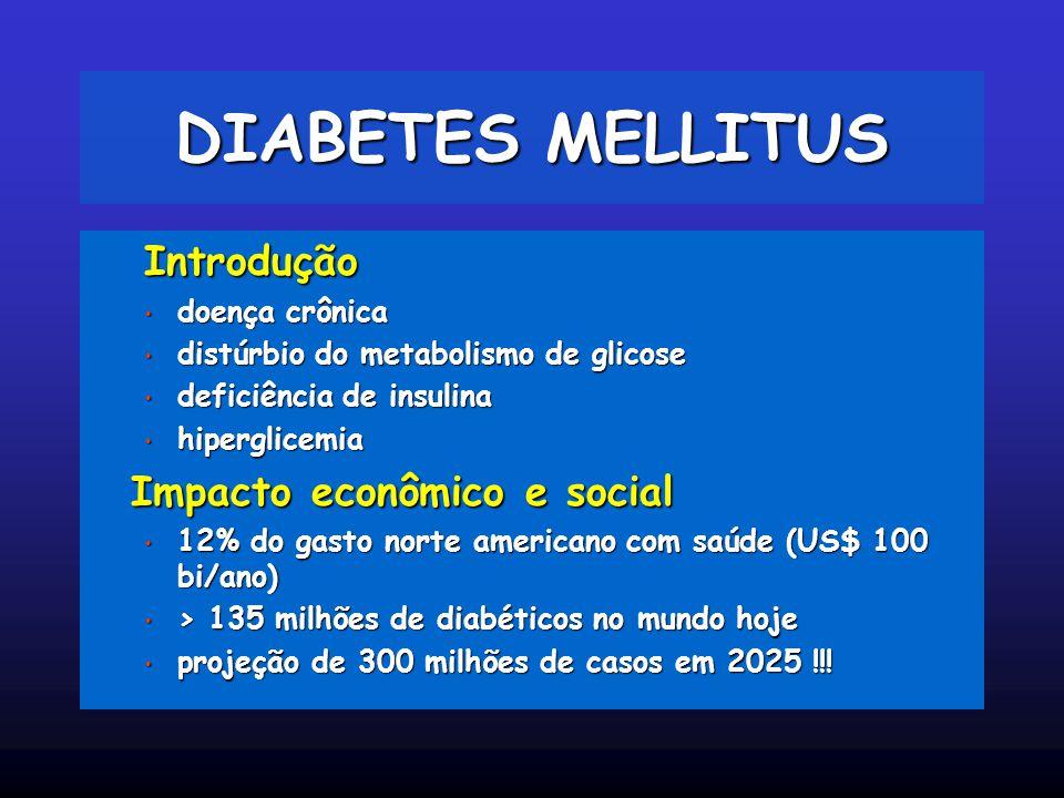 DIABETES MELLITUS CLASSIFICAÇÃO Diabetes mellitus tipo 1 Diabetes mellitus tipo 2 Outros tipos específicos: Defeito genético na função da célula beta: MODY 3 MODY 2 MODY 2 MODY 1 MODY 1 mitocondrial mitocondrial Defeitos na ação da insulina Resistência à insulina tipo Doenças do pâncreas exócrino Endocrinopatias Induzido por drogas Formas imunomediadas raras Outras síndromes genéticas Diabetes Mellitus gestacional Diabetes Care 25: 5S-20S 2002