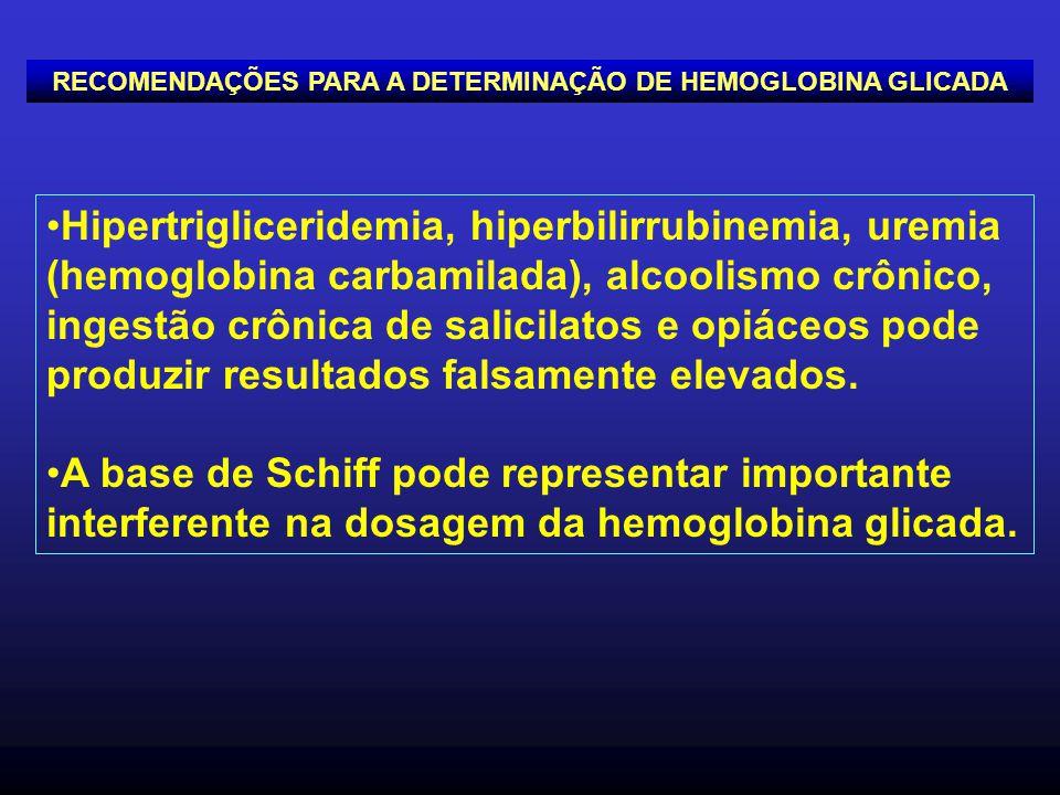 Hipertrigliceridemia, hiperbilirrubinemia, uremia (hemoglobina carbamilada), alcoolismo crônico, ingestão crônica de salicilatos e opiáceos pode produ