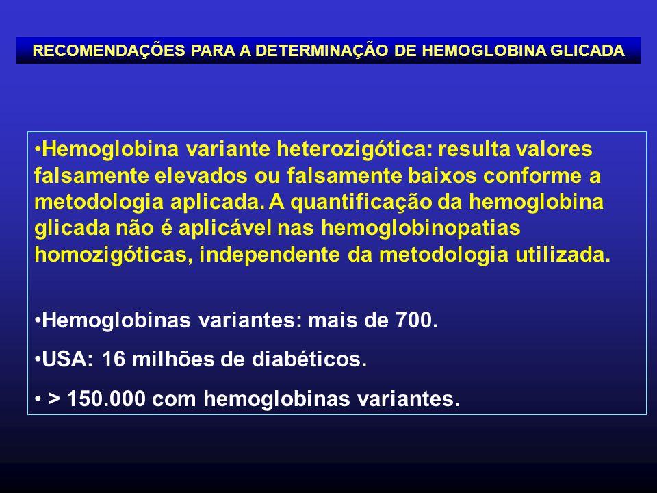 Hemoglobina variante heterozigótica: resulta valores falsamente elevados ou falsamente baixos conforme a metodologia aplicada. A quantificação da hemo