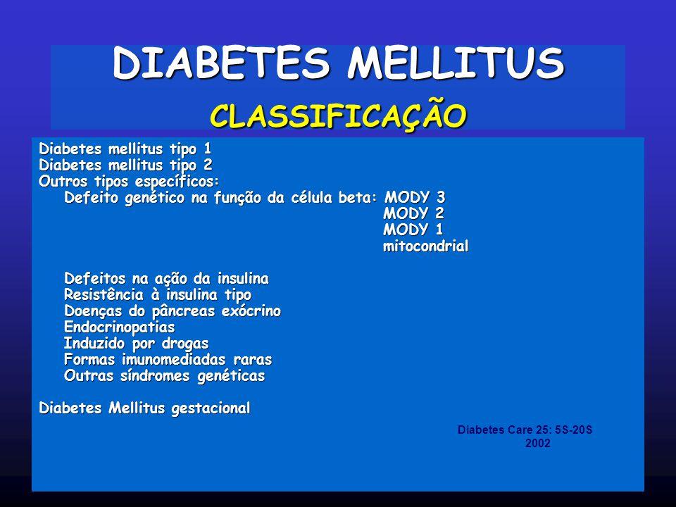 DIABETES MELLITUS CLASSIFICAÇÃO Diabetes mellitus tipo 1 Diabetes mellitus tipo 2 Outros tipos específicos: Defeito genético na função da célula beta: