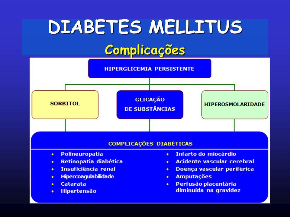 DIABETES MELLITUS Diagnóstico: - Glicemia de Jejum: ≥126 mg/dL - Glicemia de Jejum: ≥126 mg/dL - Glicemia casual: ≥200 mg/dL, poliúria, polidipsia; - Glicemia casual: ≥200 mg/dL, poliúria, polidipsia; - Glicemia de 2 horas após sobrecarga 75 gramas de glicose: - Glicemia de 2 horas após sobrecarga 75 gramas de glicose: > 200 mg/dL > 200 mg/dL